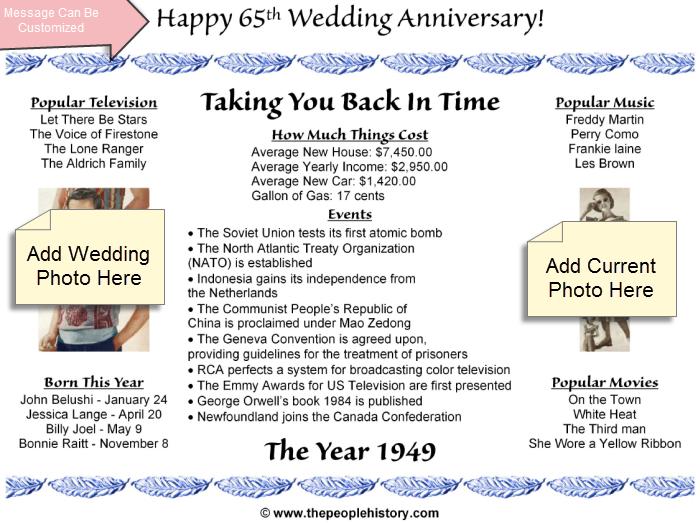65th Anniversary Print 65th wedding anniversary, 65th