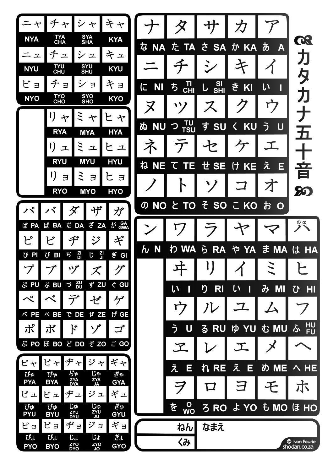 Hiragana And Katakana Charts