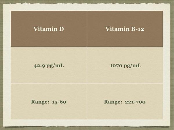 Vitamin    levels also calcium pinterest rh