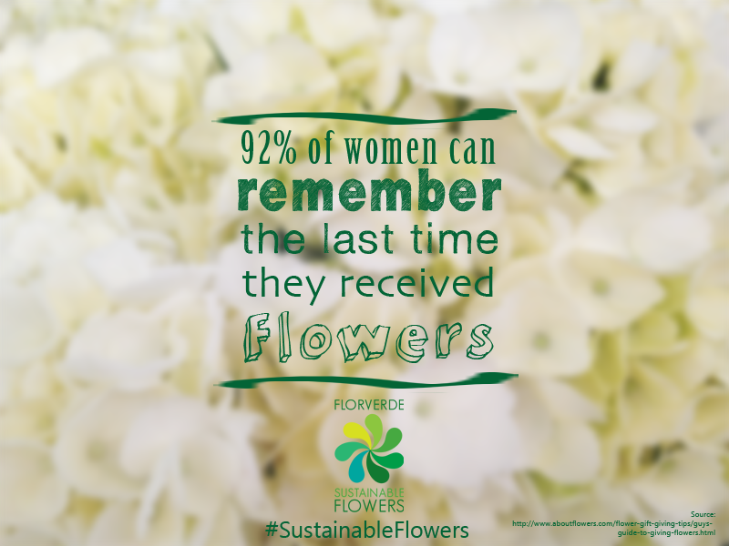 Today is a good day to amaze your beloved one… and she won't forget it! #flowers #gifts #women