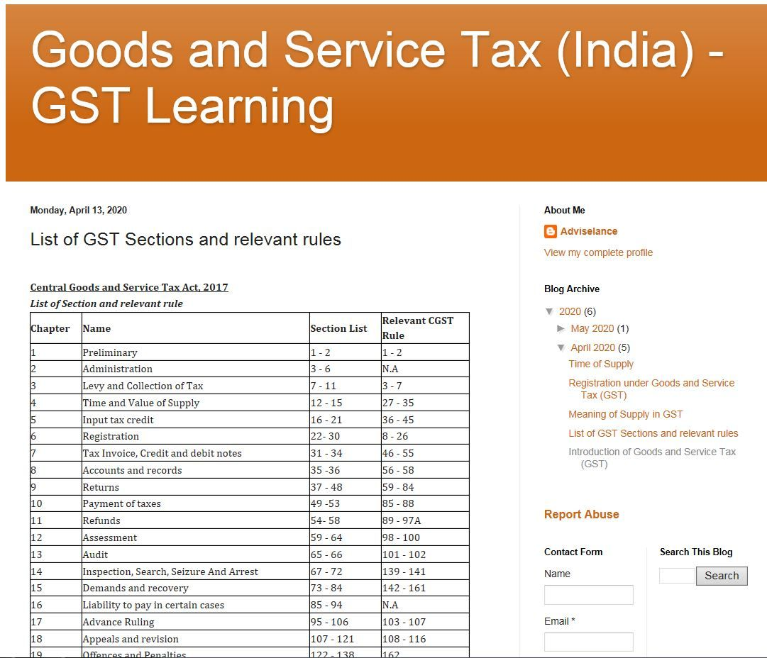 List Of Gst Sections And Relevant Rules In 2020 Goods And Service Tax Goods And Services List