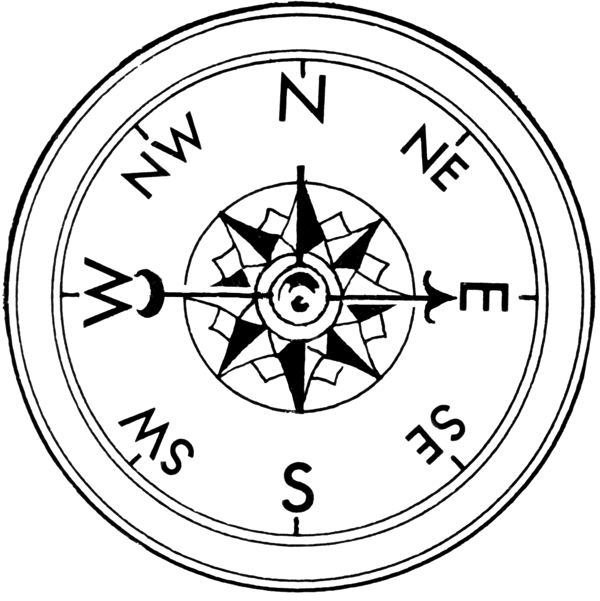 Results of Versus Populum—and Remedies Compass, Compass