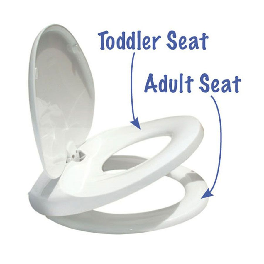 Image Result For Lupi Lui Seat Toddler Toilet Seat Kids