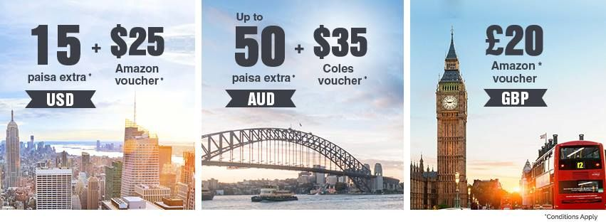 Get Best Exchange Rate To India When You Transfer Money From Usa Aus Uk