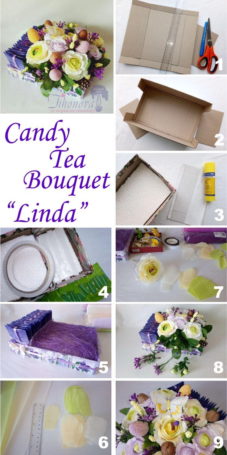 рисунок чай и конфеты