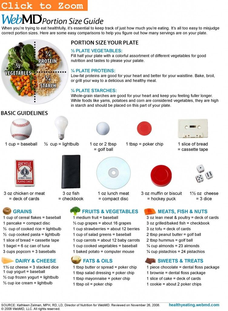 Food Portion Control Guide Webmd Portion Size Guide Health