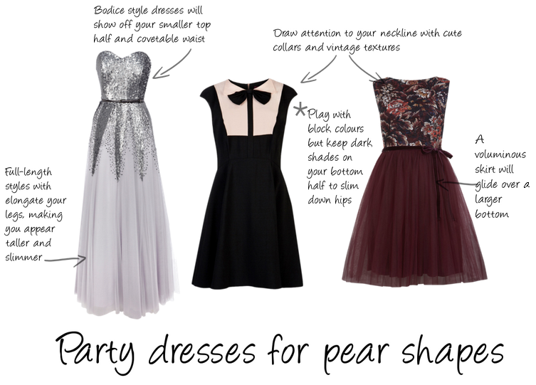 want them all | stylonomics | Pinterest | Shape, Dressing and Pear ...