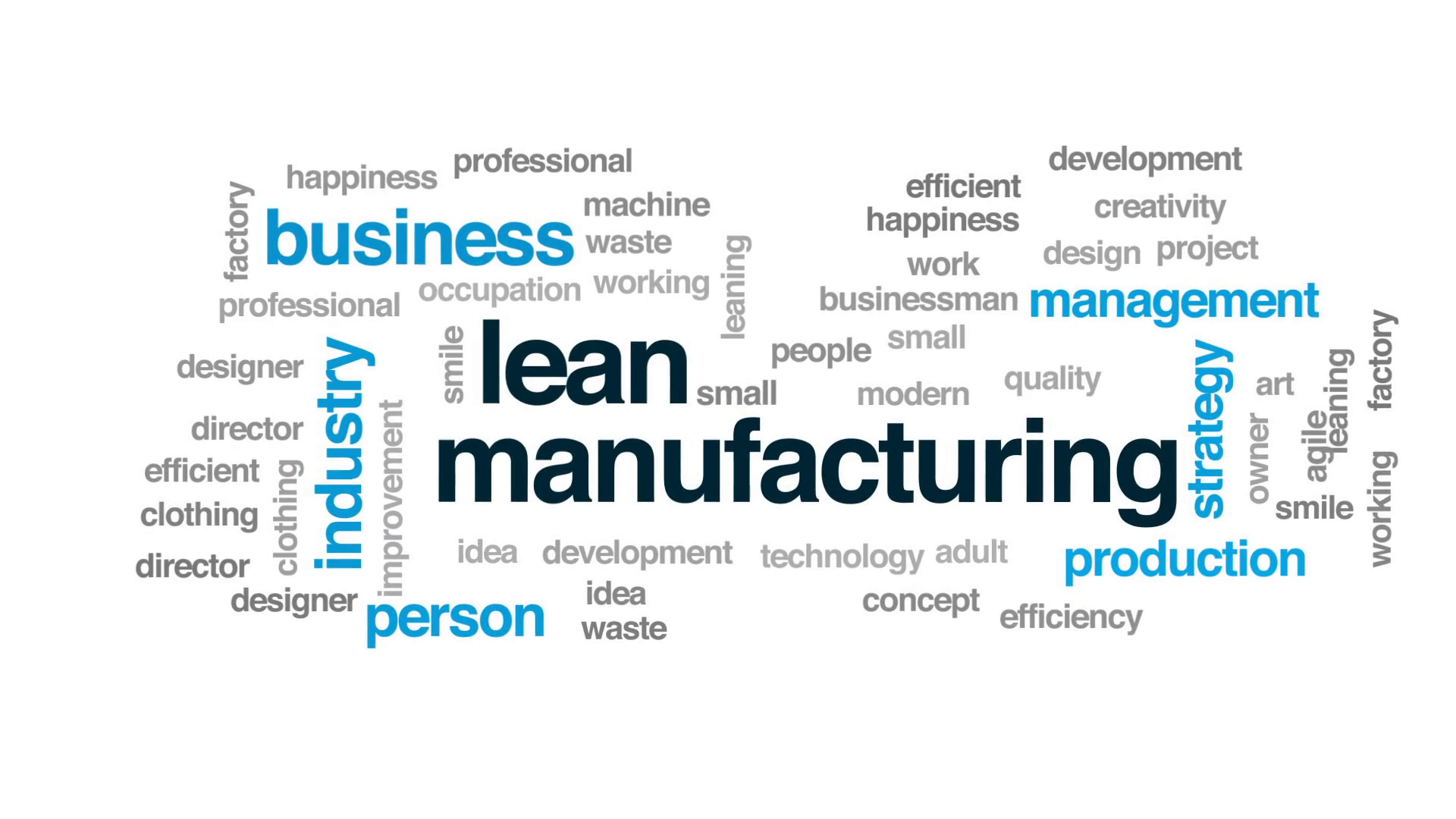 The Different Features Of Lean Manufacturing For Better Business Growth Having Understood The Manufact Lean Manufacturing Business Growth Business
