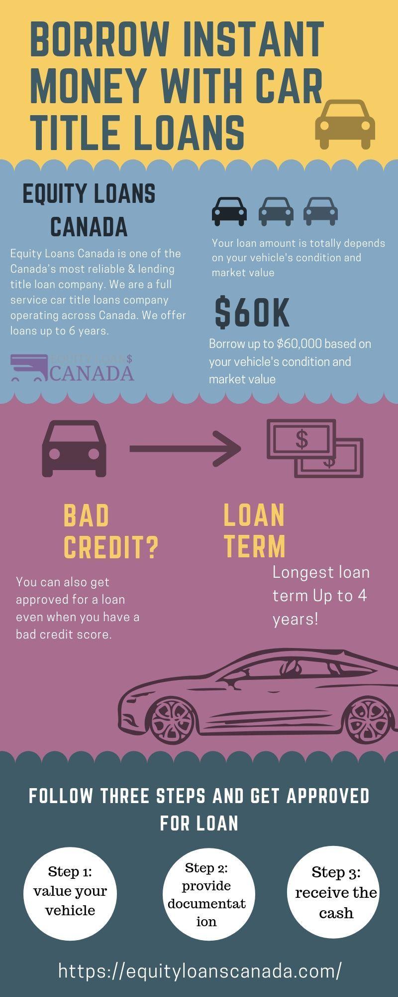 Aaa Car Loans >> Pin On Bad Credit Car Loans