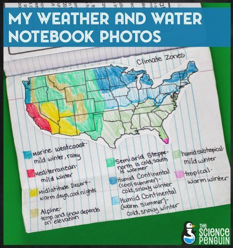 Science Notebook Photos- Weather and the Water Cycle