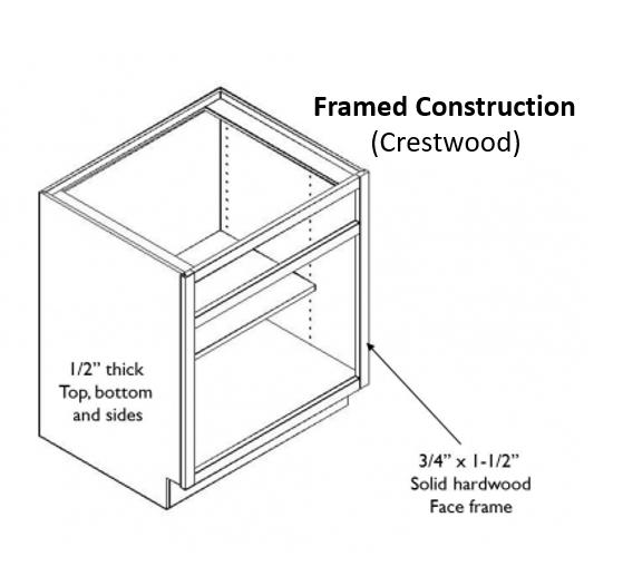 The 411 on Cabinet Construction: Framed vs. Frameless ...