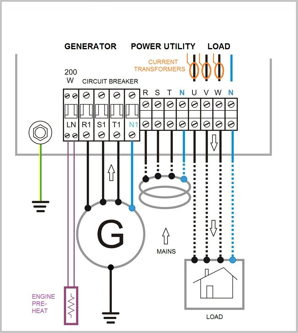 3 Phase Automatic Transfer Switch Wiring Diagram