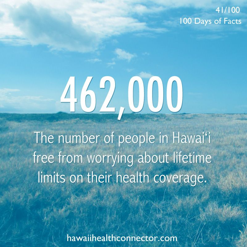 Day 41 ACA Fact The Affordable Care Act bans insurance