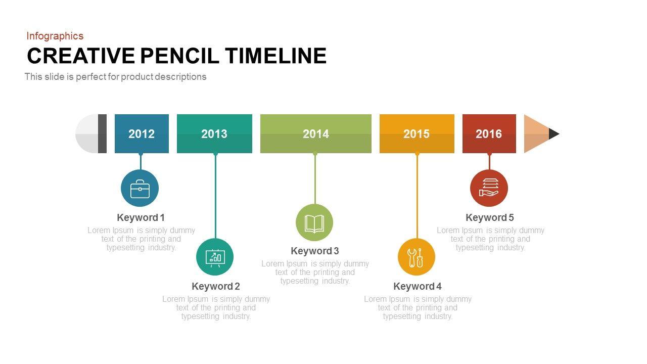 timline template - creative pencil timeline1 timeline planning powerpoint