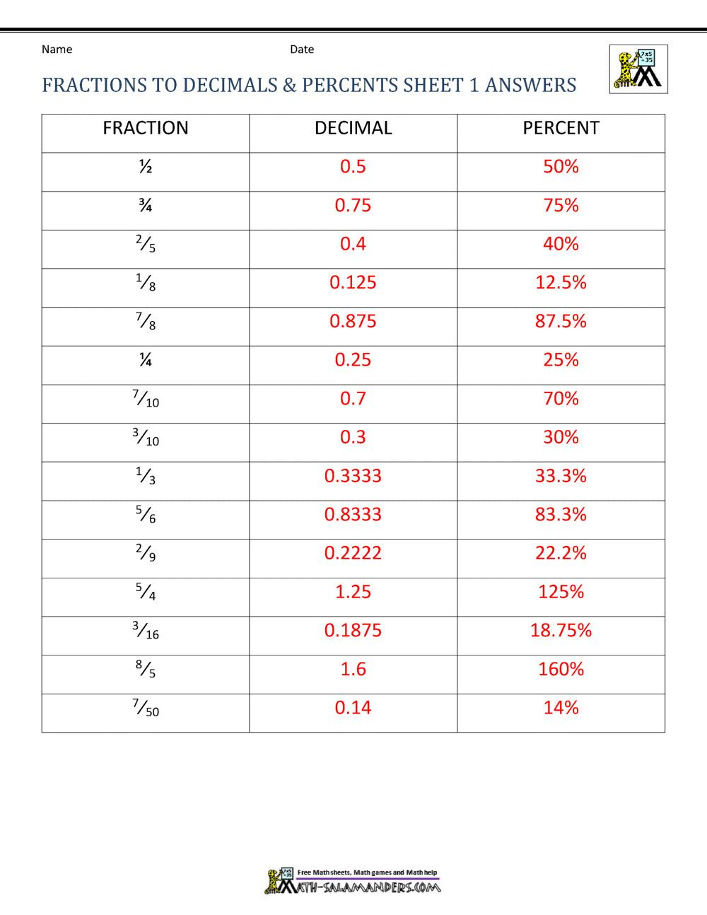 Easter Math Division Worksheet in 2020 Multiplication