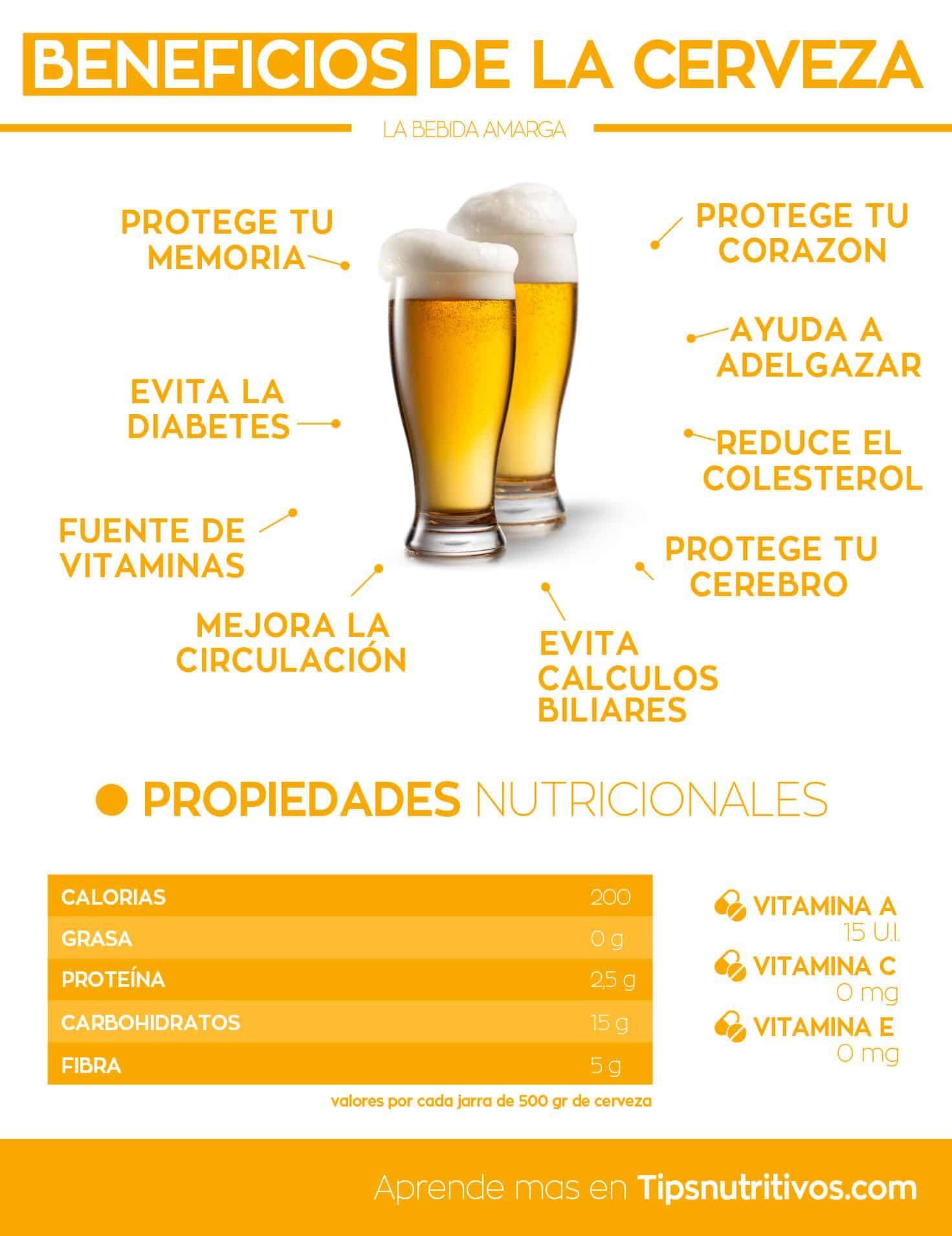 Infografia De Los Beneficios De La Cerveza Cerveza Beneficios Salud Cerveza