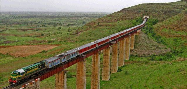 amazing railway tracks in india