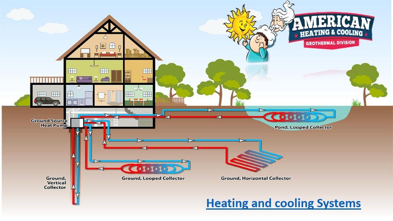 Effective Geothermal Heat Pump In Poughkeepsie Ny In 2020