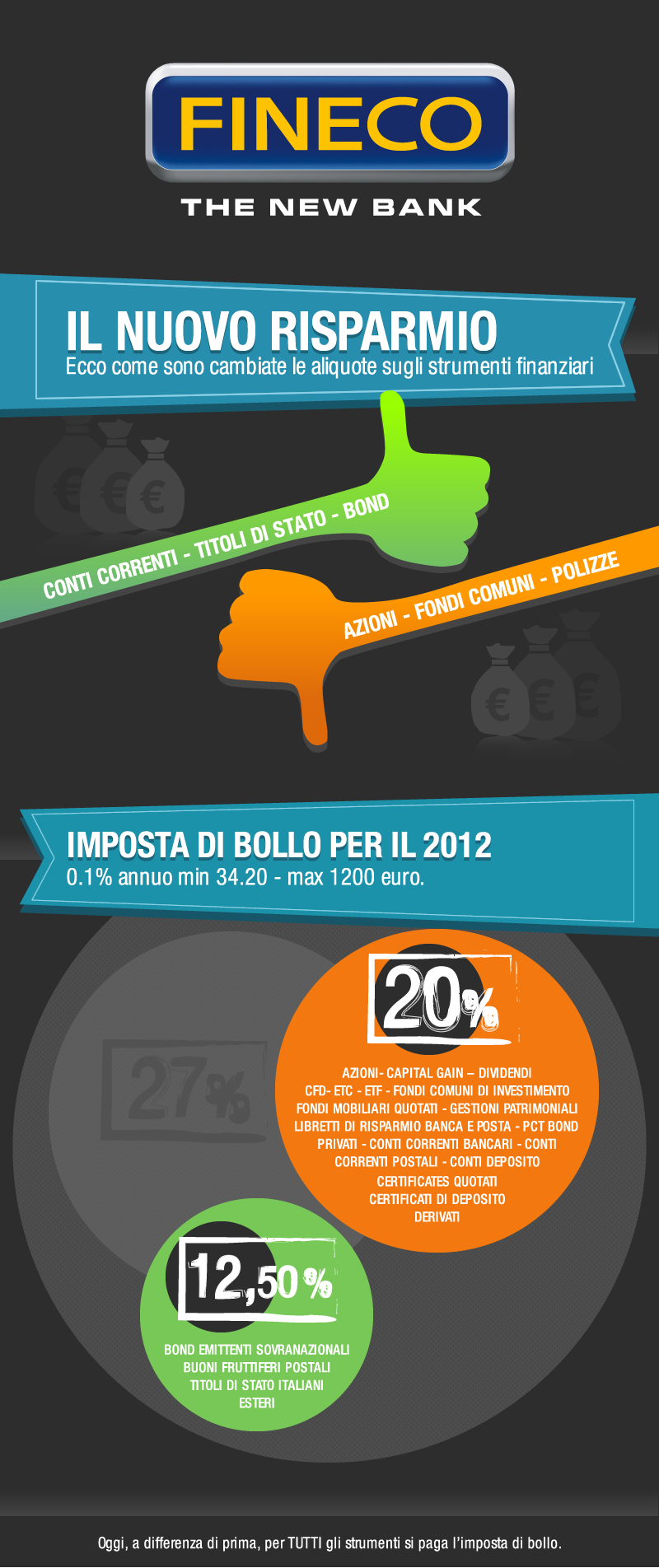 48++ Imposta bollo banca ideas in 2021