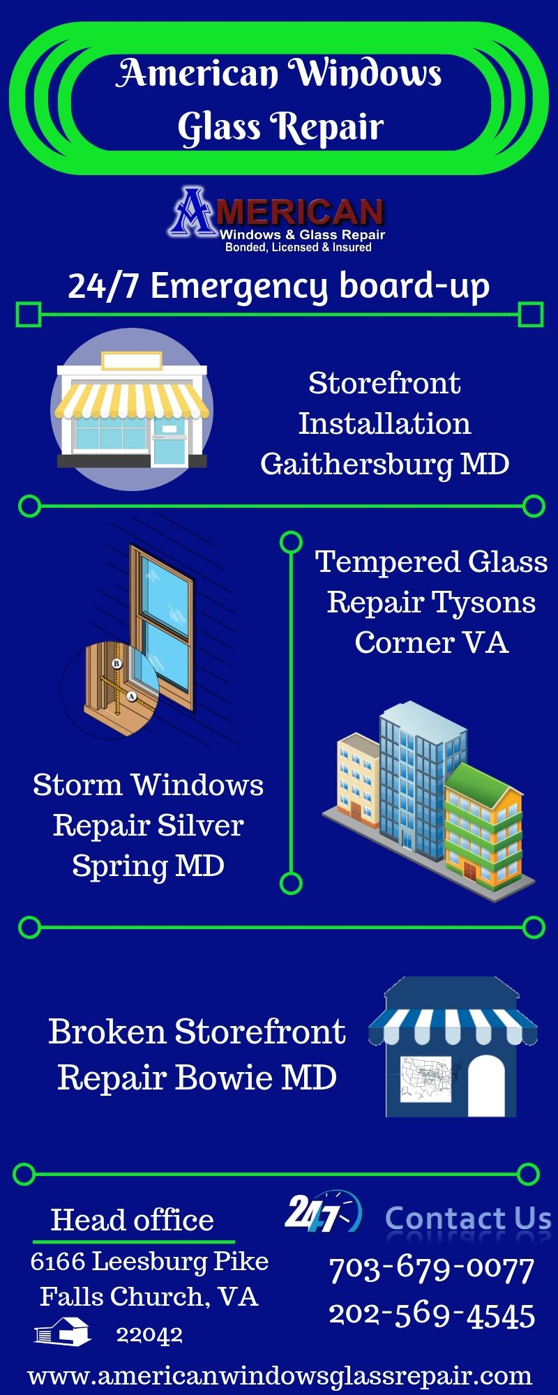 American Window Glass Repair Giving You The Broken Glass Repair