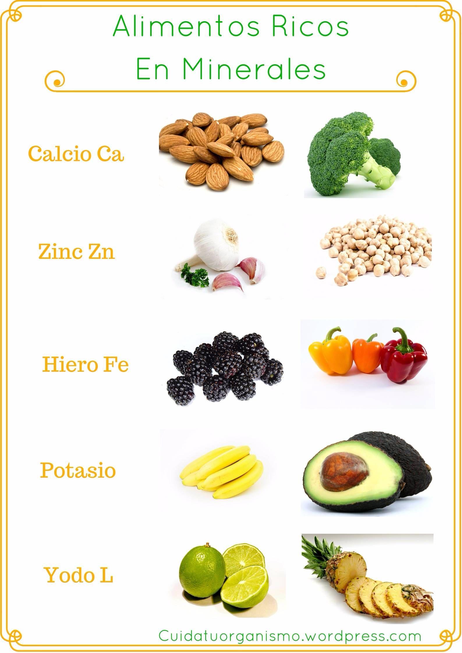 Que Sabemos De Los Minerales Alimentos Ricos En Minerales Minerales Alimentos