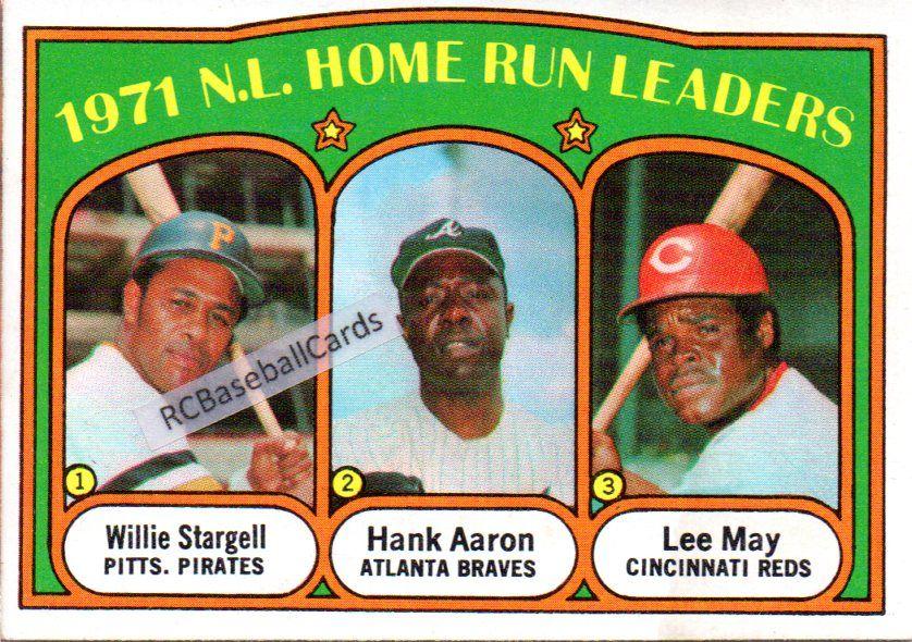 hank aaron baseball card 1974