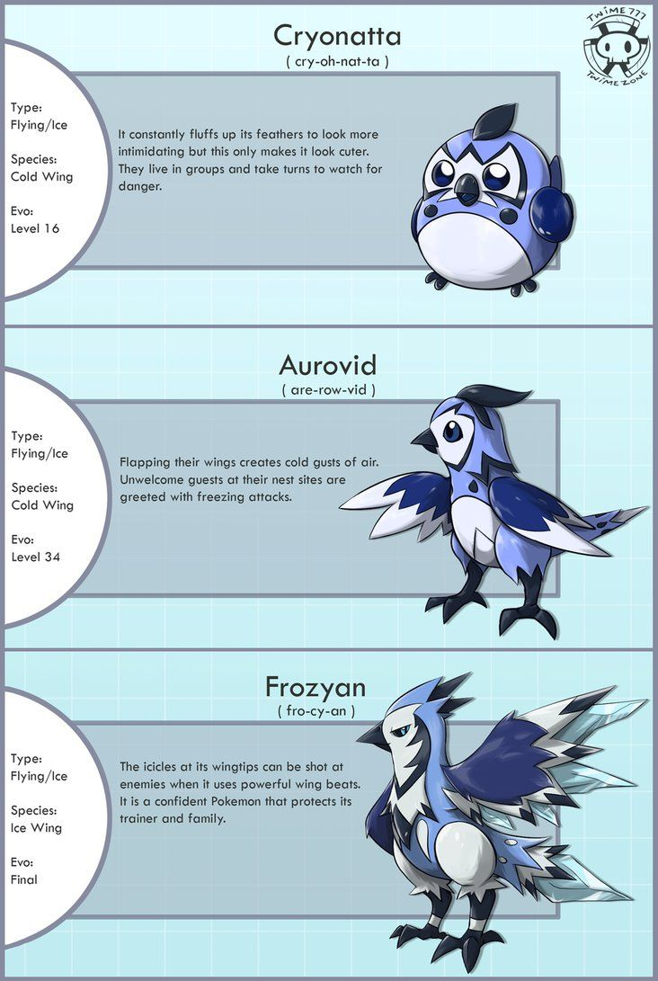 Blue Jay Fakemon by Twime777 on deviantART