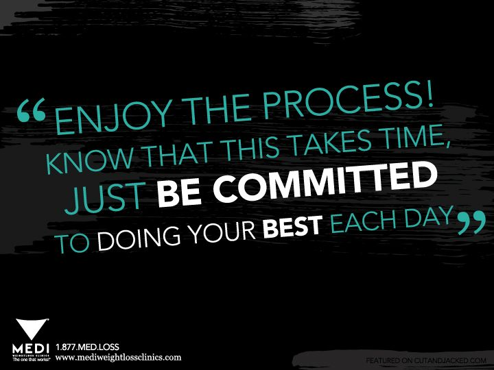 Enjoy The Process And Commit To Doing Your Best Each Day