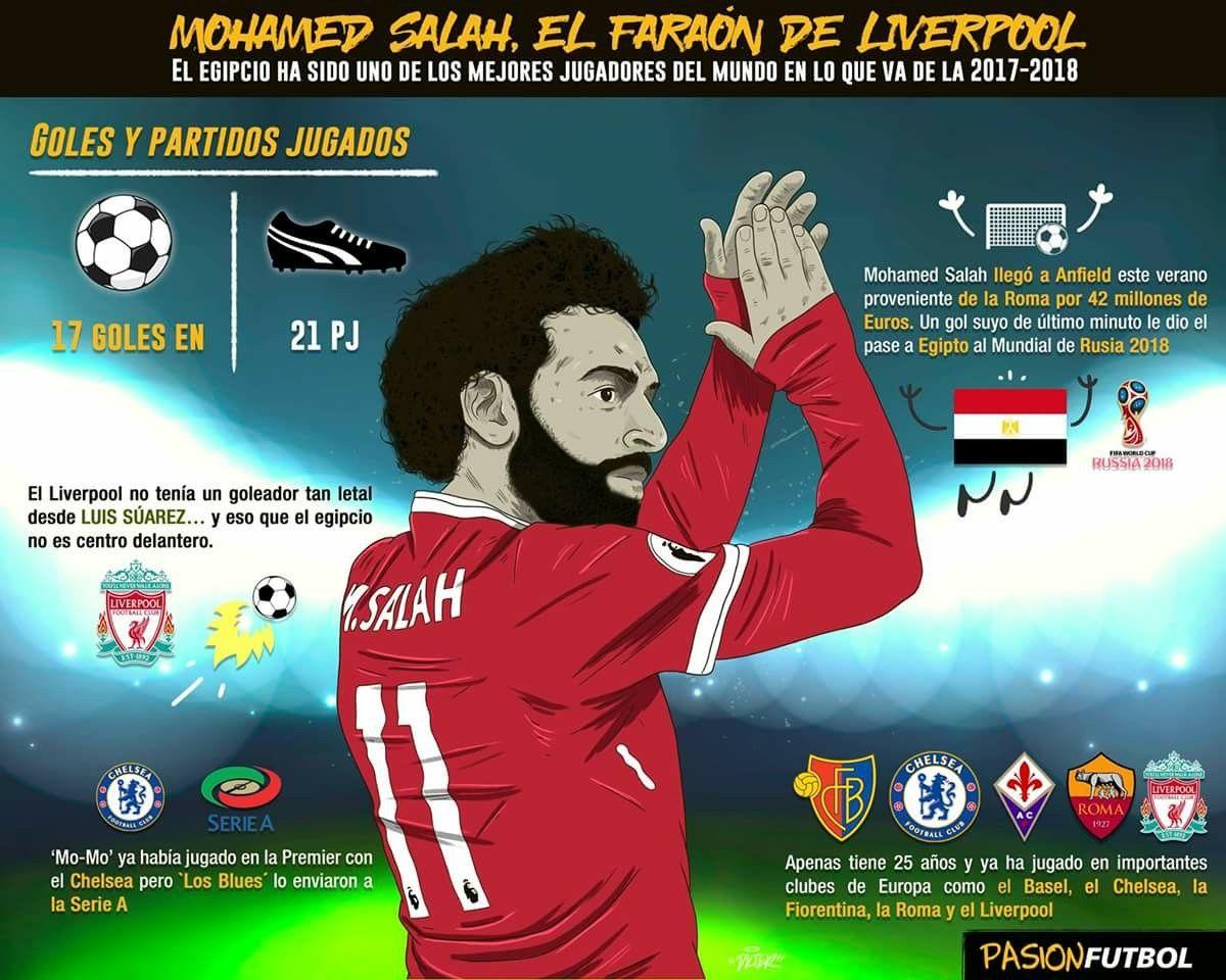 Pin on Football Illustrations / Ilustraciones fútbol
