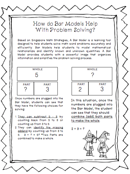 Worksheet Math Models Worksheets 1000 images about bar models on pinterest problem solving and anchor charts
