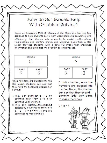 The Teacher S Chair Problem Solving And Model Drawing Bar Model Singapore Math Math Problem Solving 2nd Grade Math