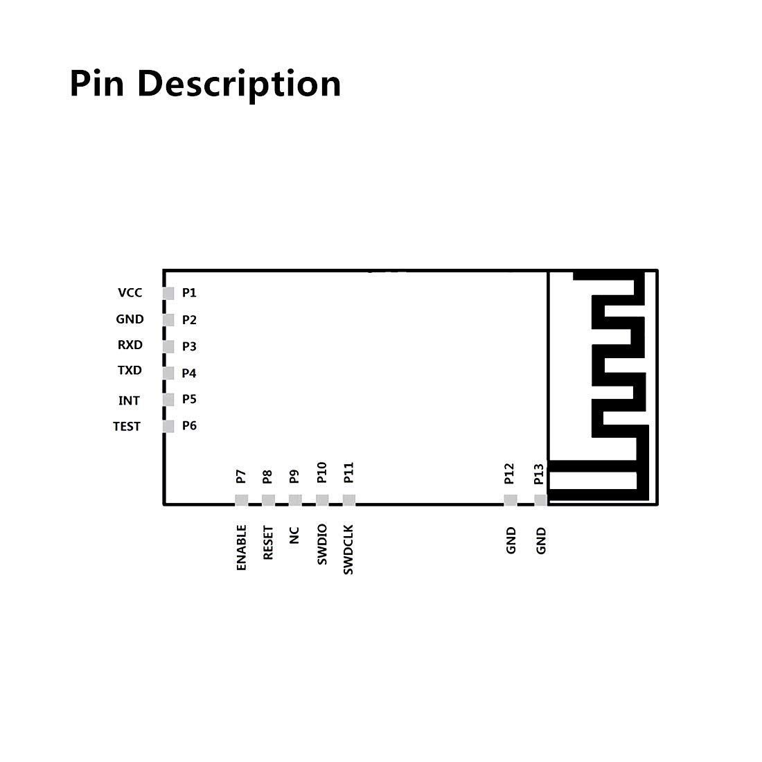 Pin On Electronics