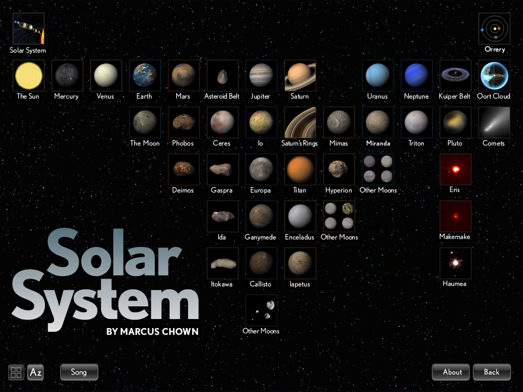 solar system map - Google Search | Solar system planets