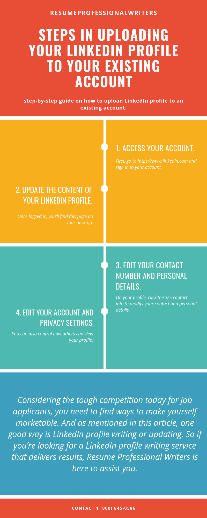 LinkedIn Profile StepbyStep Guide to Help Improve Your