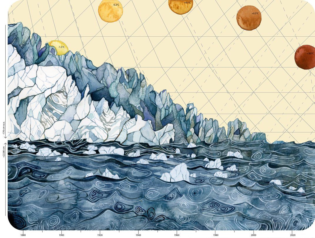 These Watercolor Paintings Actually Include Climate Change Data