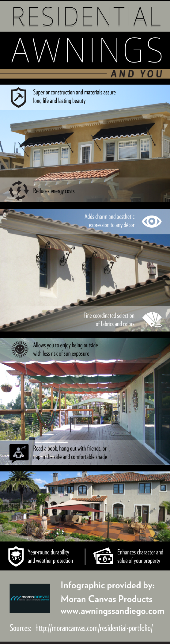 Residential-Awnings-And-You-Infographic1 One day when I ...