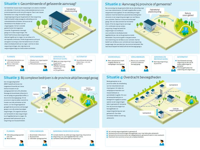 Nieuwe infographics: wie is bevoegd gezag voor de omgevingsvergunning?   Nieuwsbericht   Omgevingswetportaal