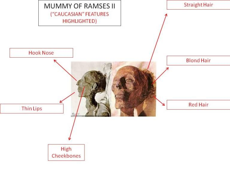 Proof Ancient Egypt Was A Nordic Empire Ancient Egypt Nordic Black History Facts