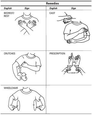 hospital sign language