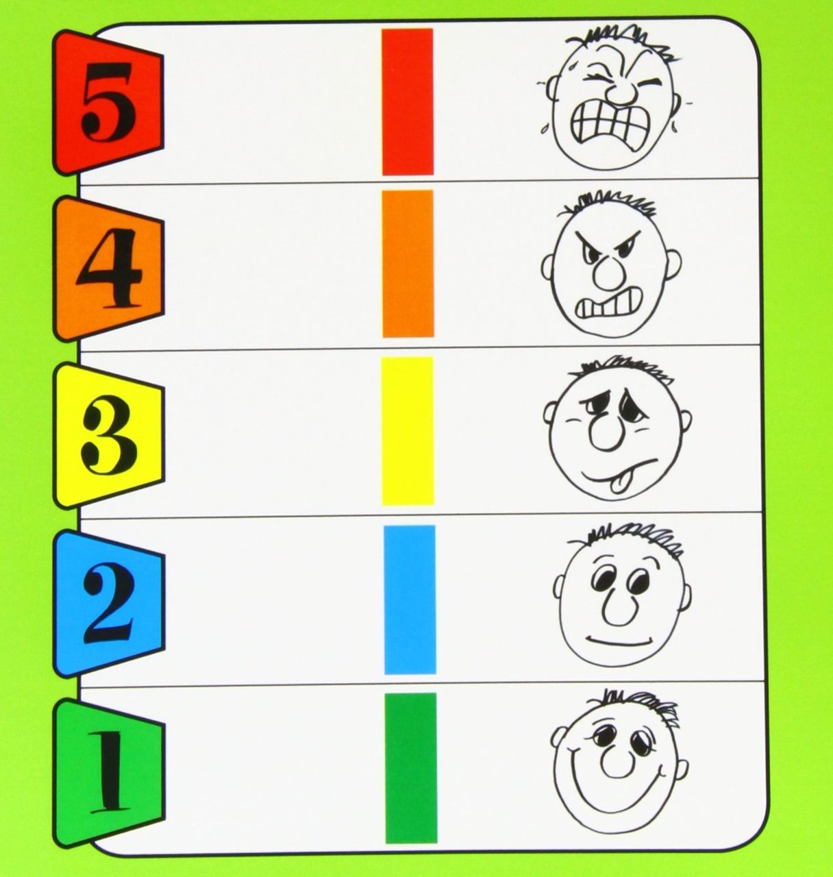 The Five Point Scale Is A Wonderfully Simple Visual Tool