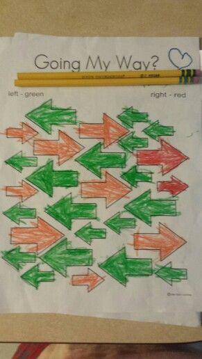 Direction discrimination