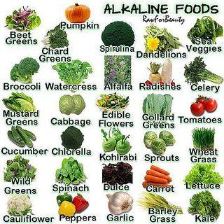 Alkaline Foods Alkaline Foods Cancer Fighting Foods Alkaline Diet
