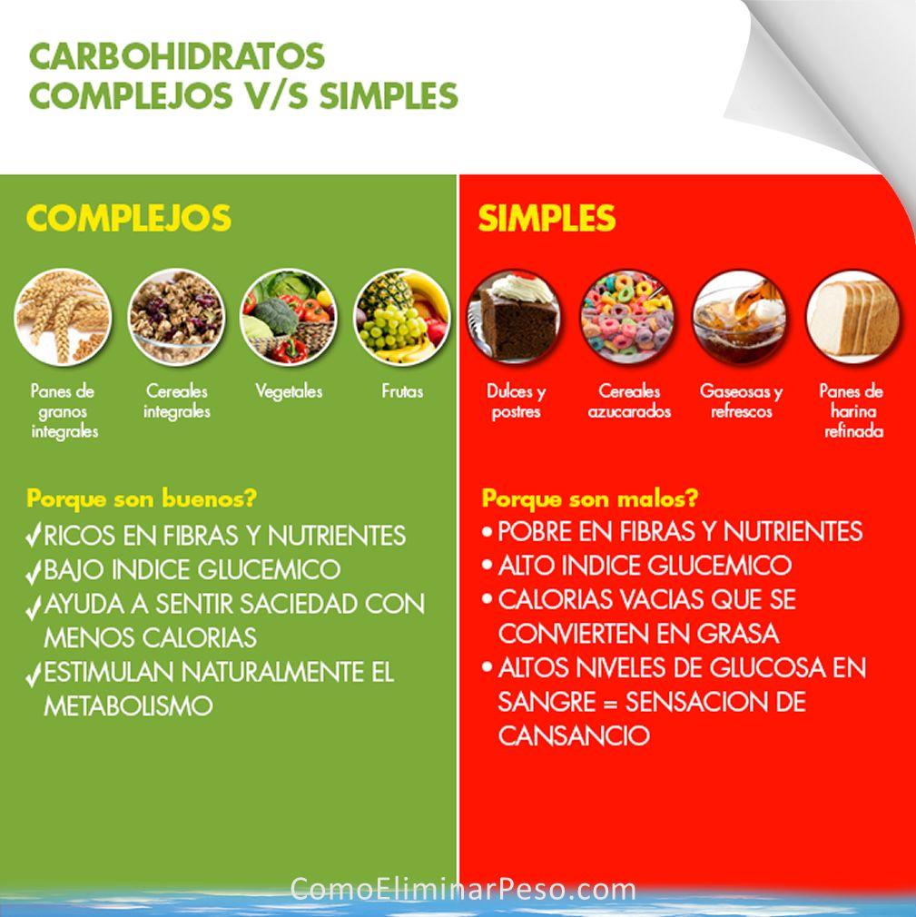 3 diferencias entre carbohidratos simples y complejos