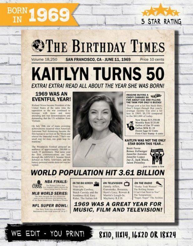 50. Geburtstagsdekoration für Frauen  50. Geburtstagsdekoration  50 Jahre     50th Birthday #moms50thbirthday
