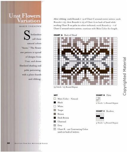 Kindad - Alnirak - Traditional flower pattern from Unst, Shetland