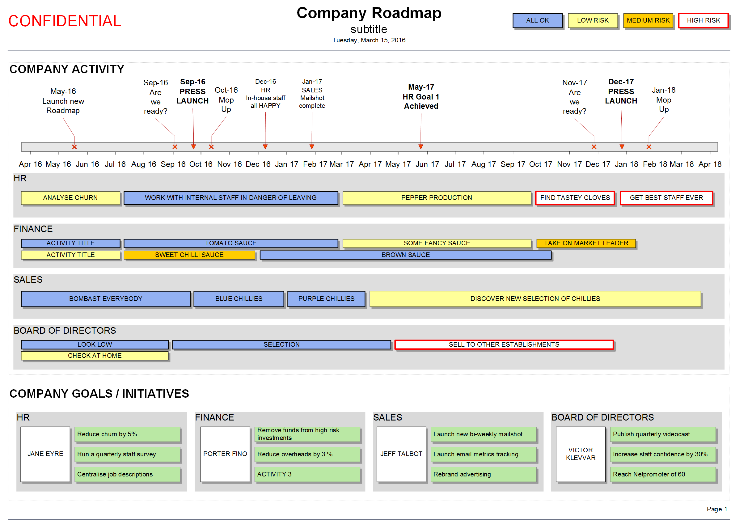 Company roadmap template visio work ideas pinterest this visio company roadmap template communicates your strategy and timeline on 1 clear document take to meetings to create shared understanding quickly cheaphphosting Choice Image