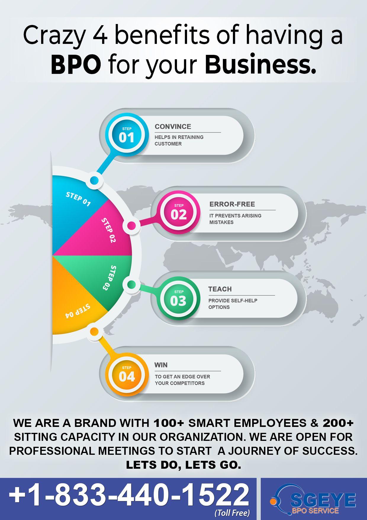 SGEYE BPO Service Bpo, Business, Effective communication