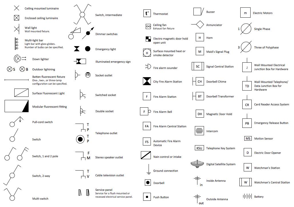 Floor Plan Symbols Electrical Electrical Plan Electrical Plan Symbols Residential Electrical
