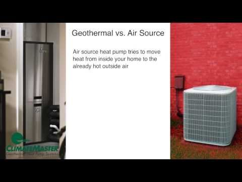 Advantages Of Geothermal Energy Geothermal Advantages And
