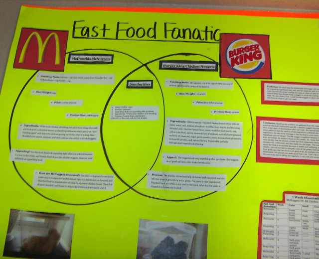 Food and Nutrition Lesson Plans, Activities, Printables, and Teaching Ideas